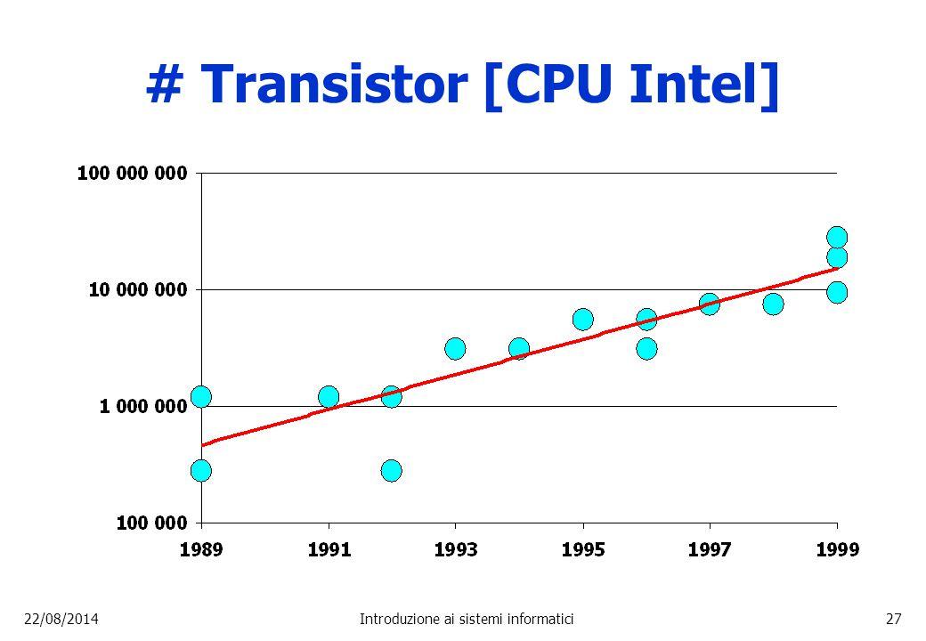 # Transistor [CPU Intel]
